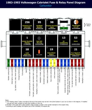 Fuse Box Diagram 1995 Cabrio | Autos Weblog