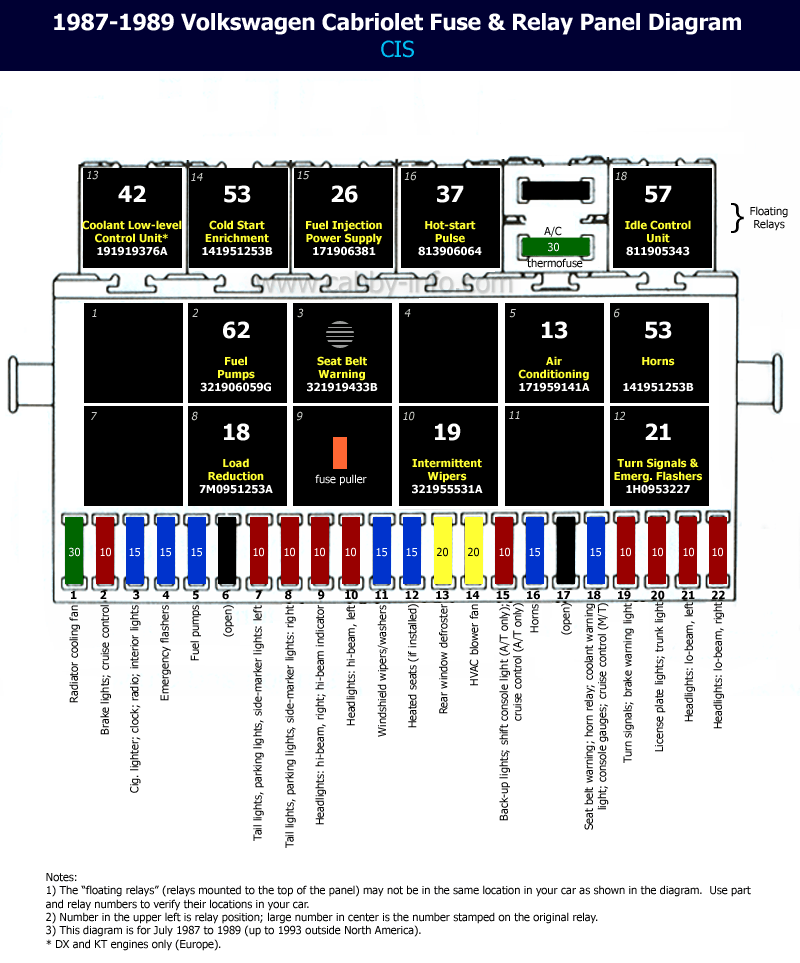 2006 A4 Fuse Box Numbers Electrical System