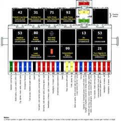 2003 Chevy Tahoe Fuse Box Diagram Dodge Ram Trailer Plug Wiring Electrical System