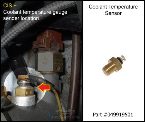 Air Cooled Vw Fuel Gauge Wiring Diagram Vwvortex Com Jh Gti Coolant Temp Sensor Q