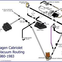 Corrado Vr6 Wiring Diagram Water Well Schematic Vacuum Fmp Yogaundstille De C5 Schwabenschamanen U2022 Rh Turbo