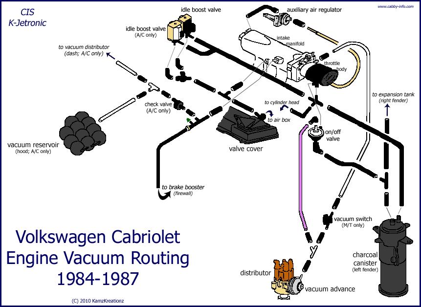 2000 vw passat vacuum hose diagram 98 gmc jimmy radio wiring engine 1984 1987 k jetronic lambda