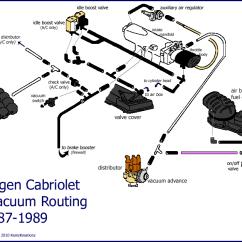 2000 Vw Passat Vacuum Hose Diagram 1995 Jeep Grand Cherokee Laredo Wiring Engine 1987 1989 K Jetronic Lambda