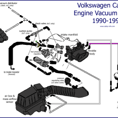 2000 Vw Jetta 2 0 Engine Diagram 110 Wiring Vwvortex.com - Last Vacuum Hose To Firewall, Where Does It Go? Here?