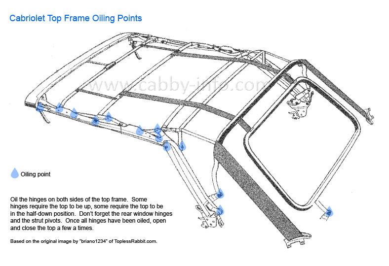 Volvo Xc90 Mk1 2003 Remote Start Wiring Diagrams