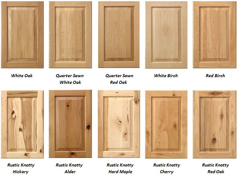 Cabinet Door Quote Request Form Cabinet Joint