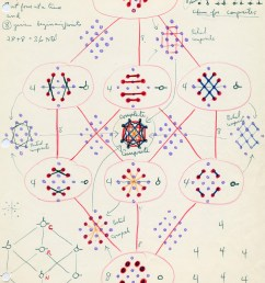 the letter shapes of the logic alphabet were specially designed to make the symmetries embodied in this figure as easy to see as possible and as easy to  [ 1200 x 1564 Pixel ]