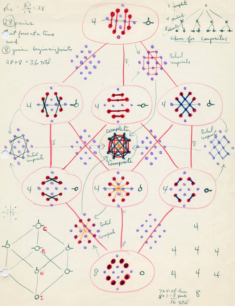 medium resolution of the letter shapes of the logic alphabet were specially designed to make the symmetries embodied in this figure as easy to see as possible and as easy to