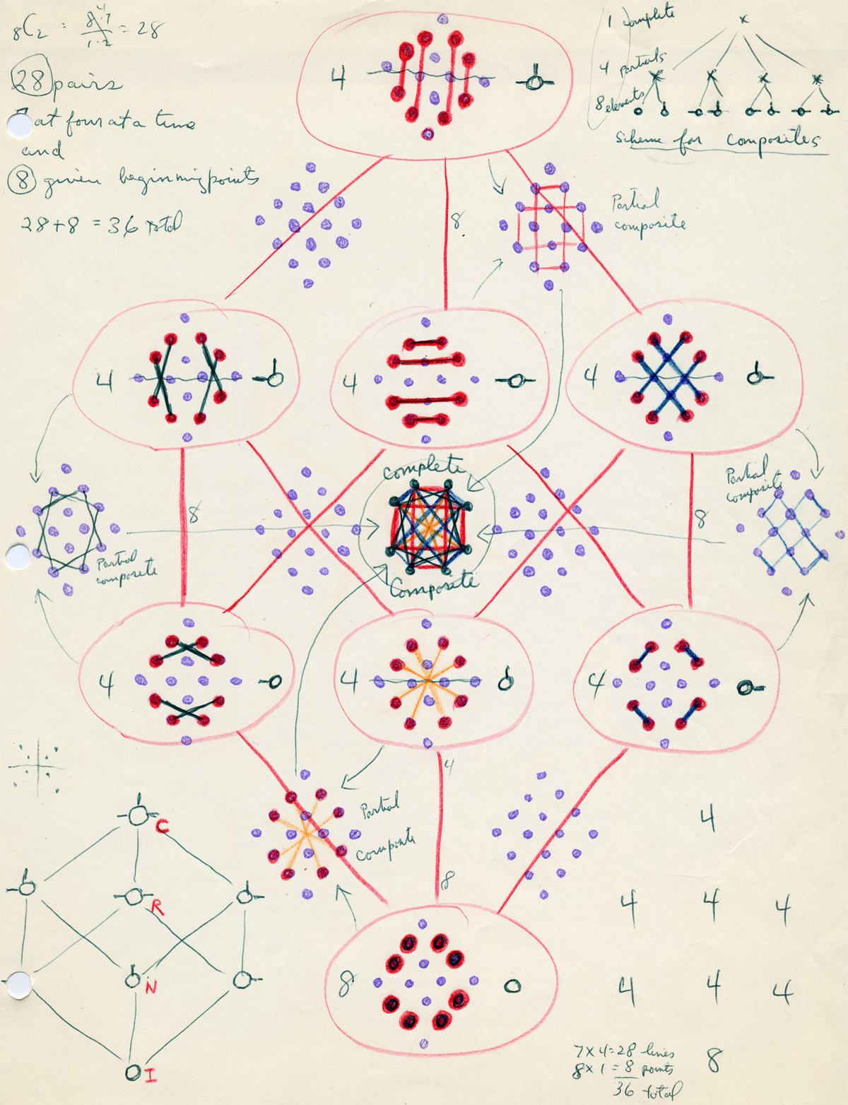 hight resolution of the letter shapes of the logic alphabet were specially designed to make the symmetries embodied in this figure as easy to see as possible and as easy to