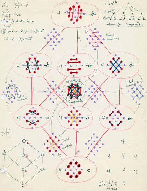 small resolution of the letter shapes of the logic alphabet were specially designed to make the symmetries embodied in this figure as easy to see as possible and as easy to