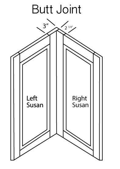 cabinet door diagram club car carryall gas wiring now doors custom kitchen lazy susan butt joint 394x553 jpg