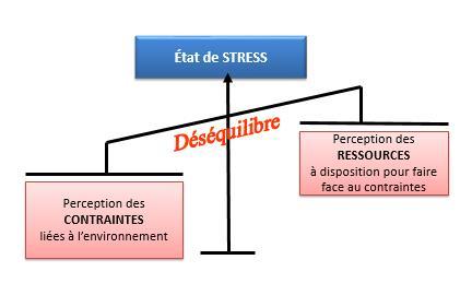 psychologue stress chronique