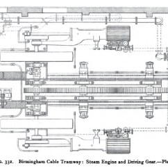 Six Stroke Engine Diagram 2006 Ford F150 A C Wiring The Cable Car Home Page - Traction