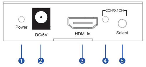 HDMI 2CH/5.1CH Audio Extractor