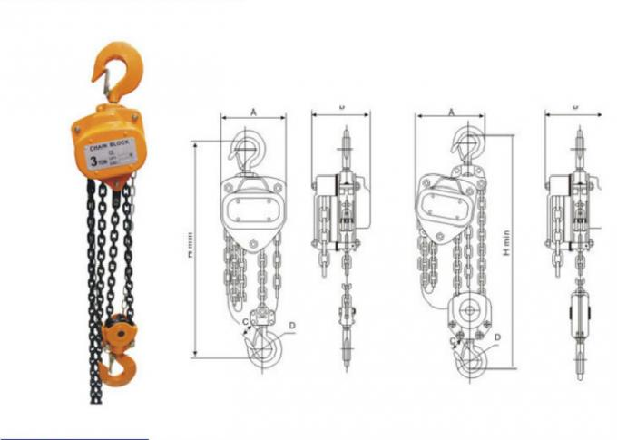 Building Basic Construction Tools And Equipment Lever