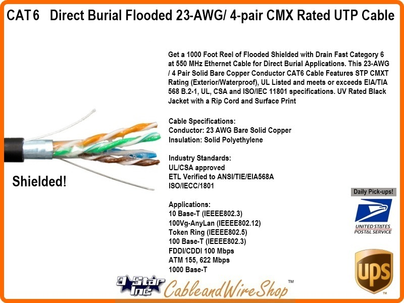 Ethernet Wiring Diagram Standard Cat6 Direct Burial Flooded Shielded 4 Pair 23awg Cmxt