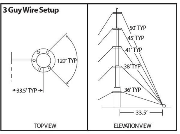 Rohn 9H50 Telescopic Mast 3 Way Guy Wire Kit