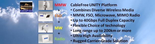 CableFree UNITY