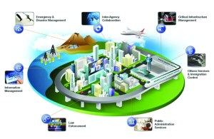 CableFree Wireless Smart Cities