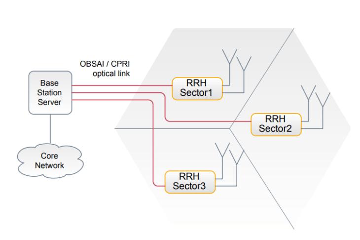 CableFree-LTE-RRH-4G-Base-Site