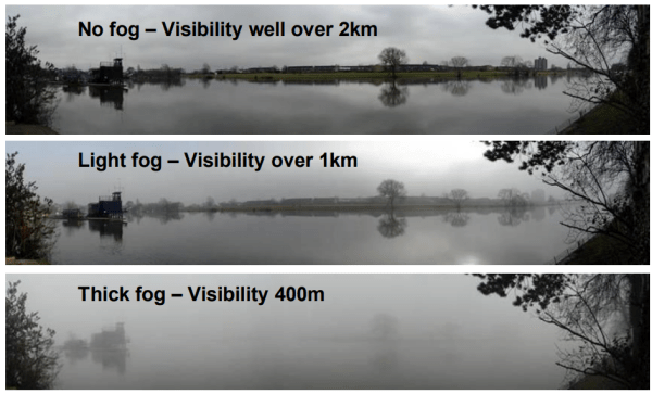 ATPC is required to ensure high availability of FSO in fog and other atmospheric events