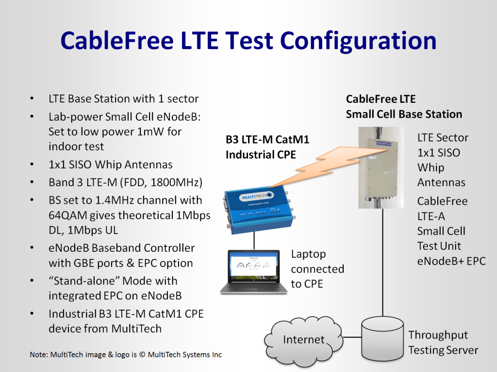CableFree LTE-M Test for IoT Applications with Industrial IoT CPE Device