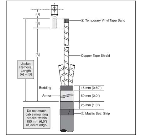 Electrical Conduit Tube Electrical Power Poles Wiring