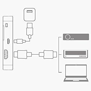 Wireless HDMI Extender