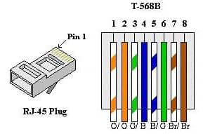Wiring Termination Instructions and Diagrams  RJ11 and