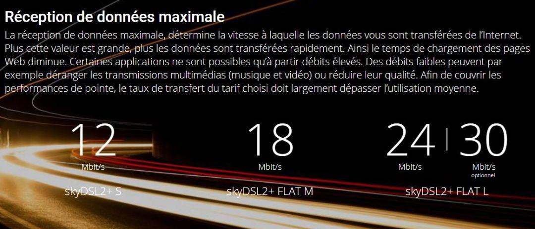internet seul sans TV : skyDSL
