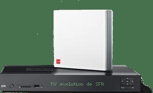 offres fibre SFR : box de SFR et décodeur évolution