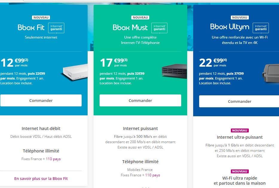 La Bbox 4K et la nouvelle gamme Bbox Fit, Must et Ultym officiellement lancées