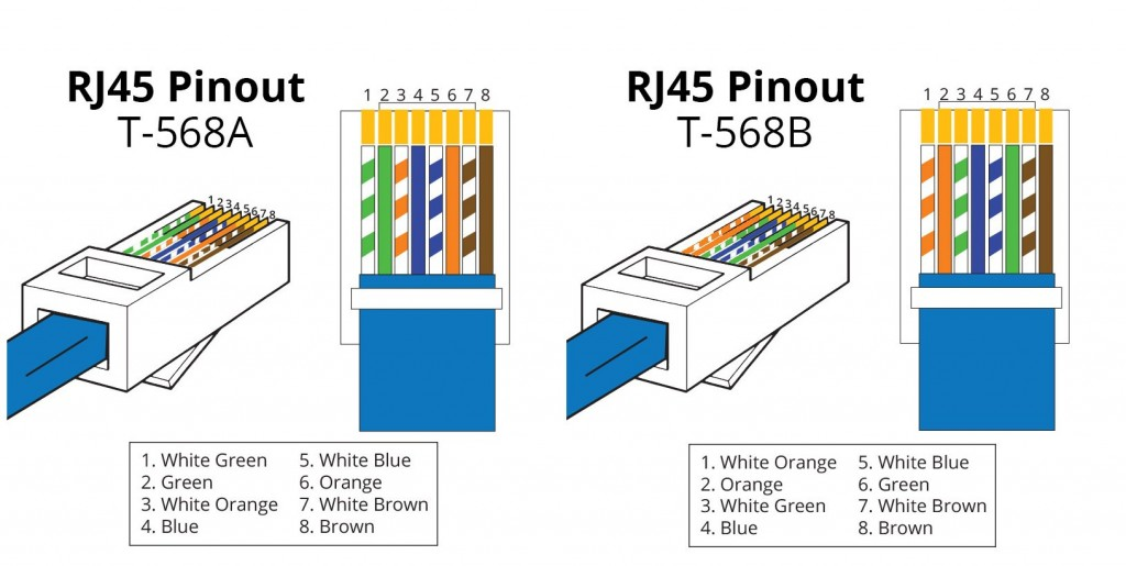 Wiring Diagram For Rj45 Connector Auto Electrical Wiring Diagram