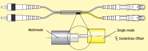 Do You Know About Mode Conditioning Patch Cord?