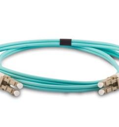 10 gig om3 aqua fiber optic cables [ 2000 x 1335 Pixel ]