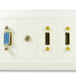 multi av wall plate twin hdmi vga and 3 5mm jack faceplate easy 3 5mm wall jack wiring [ 1600 x 1200 Pixel ]