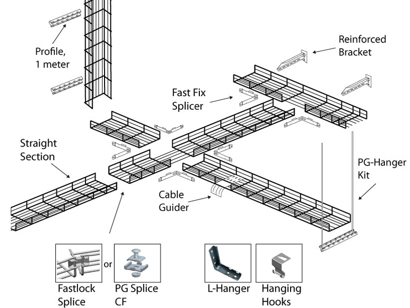 Kable Kontrol Standard Cable Tray