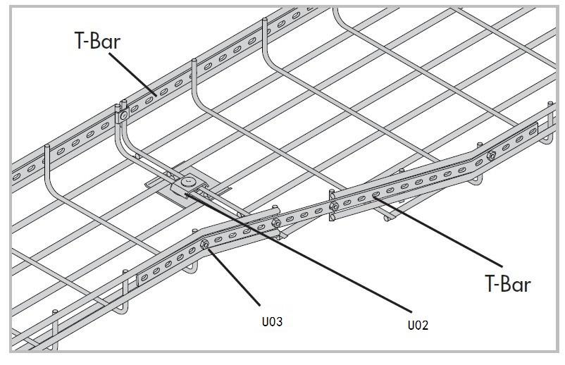 China Wire Mesh Cable Tray Installation Manufacturers and