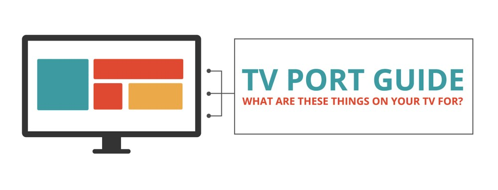 medium resolution of jump to in depth port guide how to connect ports that don t match how to hook up your dvr to a tv tv ports best to worst