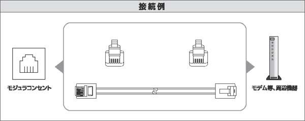 RJ-11モジュラーケーブル (両側6極4芯コネクタ付き、フラットケーブルタイプ) :【ケーブルダイレクト】