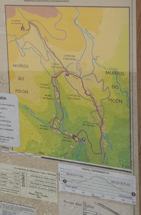 Sinal co mapa do trazado da ruta ao inicio da mesma