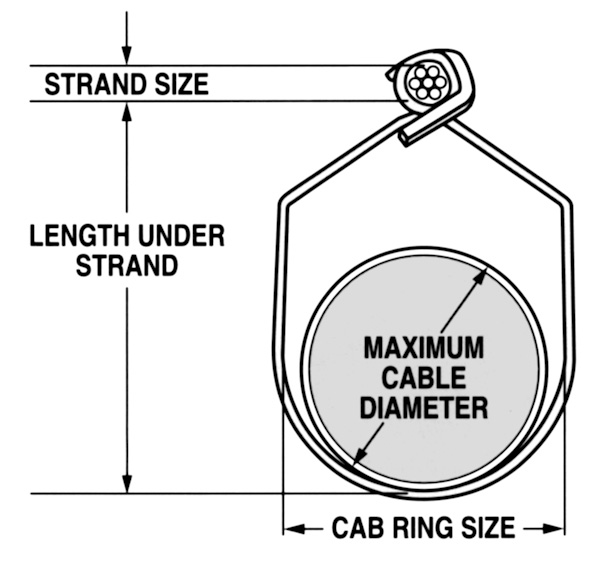 Cable Rings for rtaffic Signal Wiring