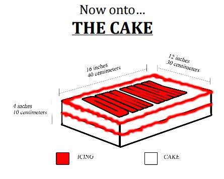steve-aoki-cake-diagram