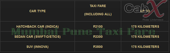 Taxi fare Mumbai Airport to Pune