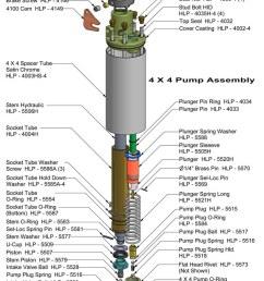 hydraulic pump schematic [ 800 x 1059 Pixel ]