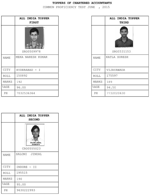 Toppers of CA Final May and CPT June Exams 2015