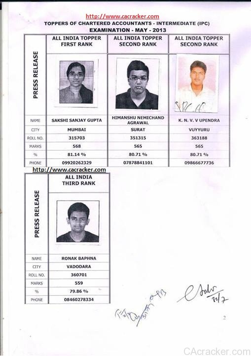 ipcc toppers May 2013