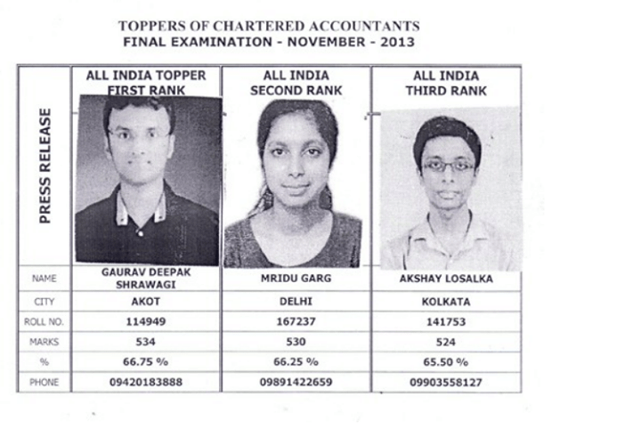 ca final nov 2013 toppers photos