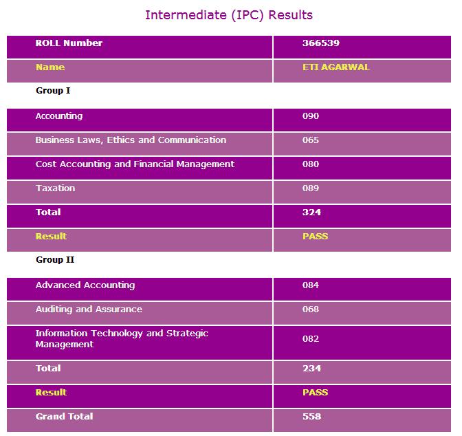 ipcc nov 2013 first ranker mark sheet
