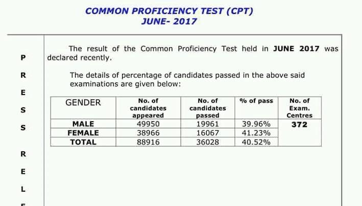 cpt pass percentage june 2017